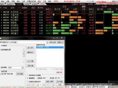 通达信股票公式 通达信67个精品选股公式
