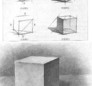 素描正方体构图步骤图 素描正方体的起想步骤